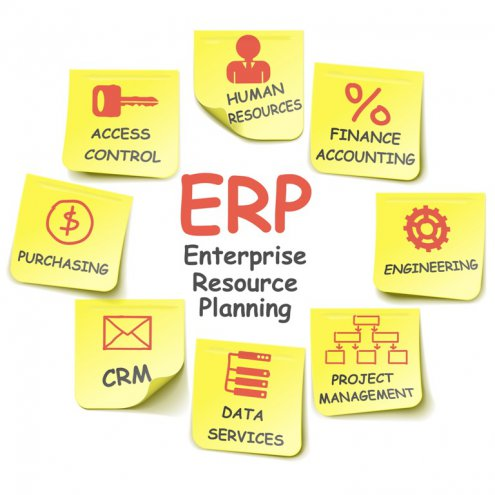 ERP Solution in Ahmedabad | CRM Company Gujarat, India